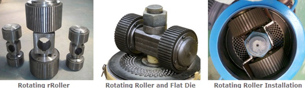 rotating-roller